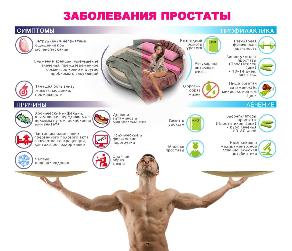 prichini-muzhskoy-seksualnoy-nesostoyatelnosti